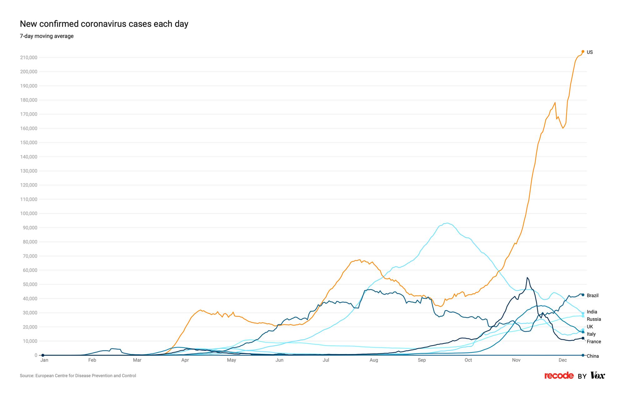 2020-in-charts-covid-19