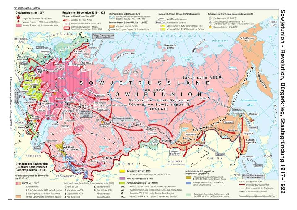 Russian Revolution map 2