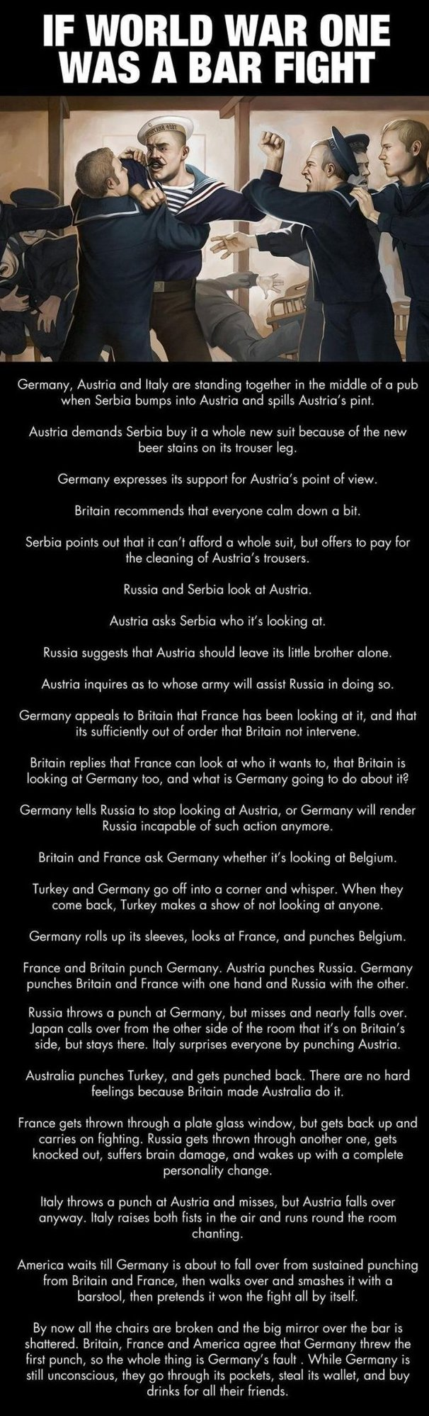 World War I as a Bar Fight