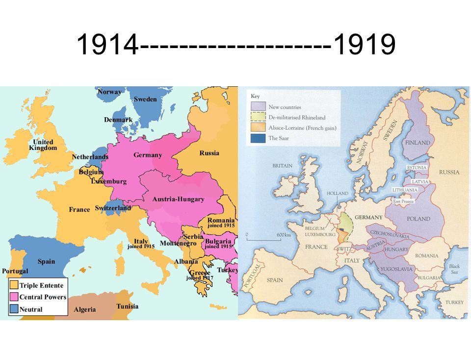 **Pre**- and Post-World War I Europe