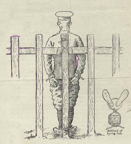 Field Punishment diagram